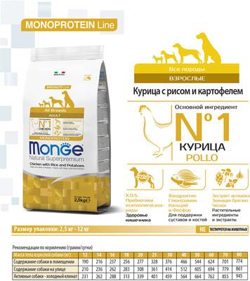 Сухой корм Monge Dog Monoprotein Chicken (курица, рис и картофель) (фото, вид 4)