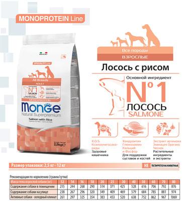 Сухой корм Monge Dog Monoprotein Salmone (лосось и рис) (фото, вид 4)