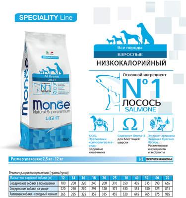 Сухой корм Monge Dog Speciality Light (лосось и рис) (фото, вид 1)