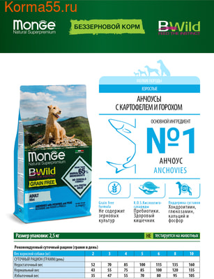 Сухой корм Monge Dog BWild GRAIN FREE Mini Adult Acciughe (анчоус, картофель и горох) (фото, вид 5)