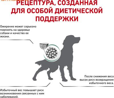 Сухой корм Royal canin SATIETY WEIGHT MANAGEMENT SAT 30 CANINE (фото, вид 2)