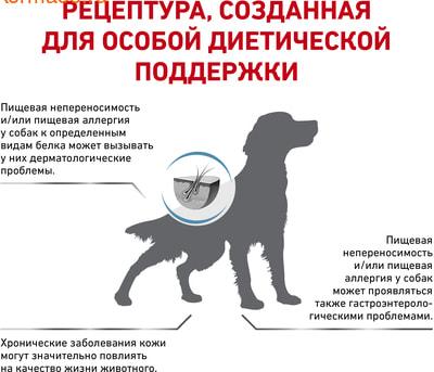 Сухой корм Royal canin ANALLERGENIC AN 18 CANINE (фото, вид 2)