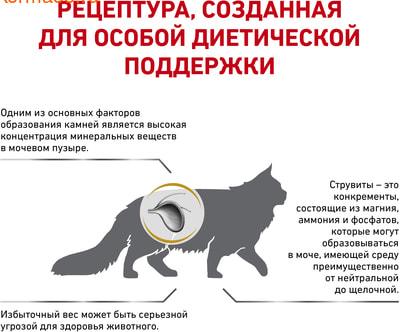 Сухой корм Royal Canin URINARY S/O MODERATE CALORIE (фото, вид 2)