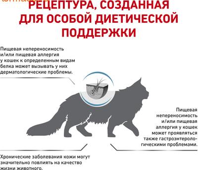 Сухой корм Royal Canin ANALLERGENIC feline (фото, вид 2)