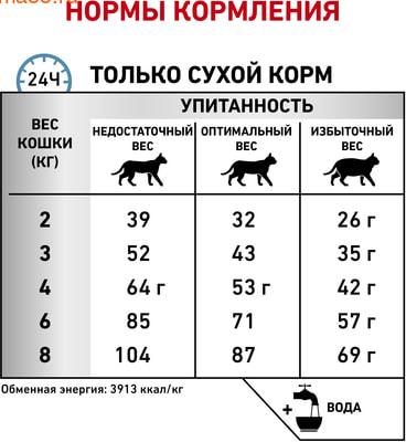 Сухой корм Royal Canin ANALLERGENIC feline (фото, вид 6)