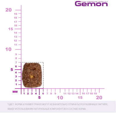 Сухой корм Gemon Dog Medium Adult (тунец и рис) (фото, вид 2)