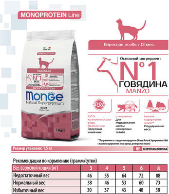 Сухой корм Monge Cat Monoprotein Sterilised Beef (говядина) (фото, вид 7)