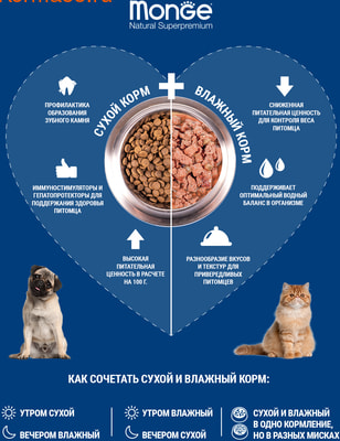 Сухой корм Monge Cat Monoprotein Sterilised Beef (говядина) (фото, вид 9)