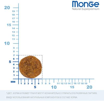 Сухой корм Monge Cat Monoprotein Sterilised Merluzzo (треска) (фото, вид 5)
