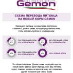 Сухой корм Gemon Cat Sterilized для стерилизованных (тунец с лососем). Вид 2