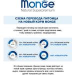 Сухой корм Monge Cat Speciality Sensitive (курица). Вид 2