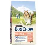 Сухой корм Dog Chow Sensitive